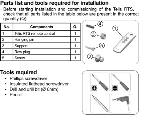 Telis parts list + tools